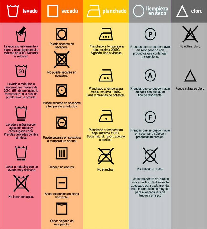 Información sobre el cuidado de las prendas